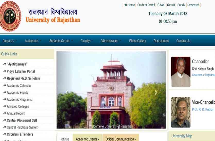 Rajasthan University